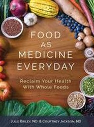 Food as Medicine Everyday