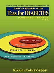 Teas for Diabetes
