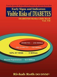 Visible Risks of Diabetes