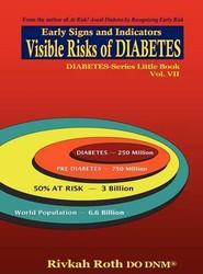 Visible Risks of Diabetes