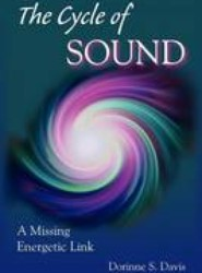 The Cycle of Sound