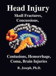 Head Injury & Brain Damage