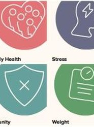 Facts and Top Tips for Family Health, Stress, Immunity & Weight