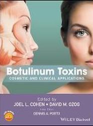 Botulinum Toxins in Dermatology