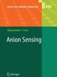 Anion Sensing