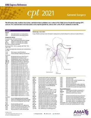 CPT 2021 Express Reference Coding Card: General Surgery