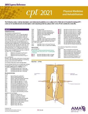 CPT 2021 Express Reference Coding Card: Physical Medicine and Rehabilitation