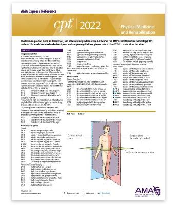 CPT Express Reference Coding Card 2022: Physical Medicine & Rehabilitation