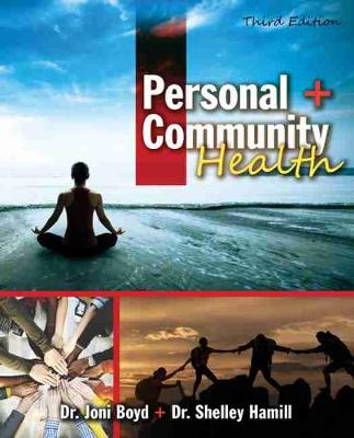 Personal Community Health