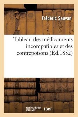 Tableau Des M dicaments Incompatibles Et Des Contrepoisons