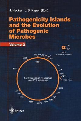 Pathogenicity Islands and the Evolution of Pathogenic Microbes