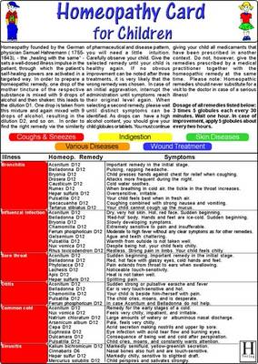 Homeopathy for Children - Medical Card